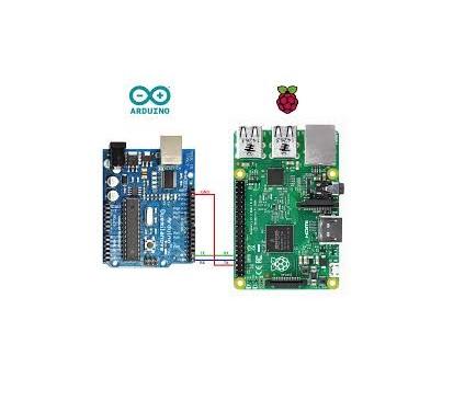 """27. August: Monats Apéro zum Thema """"Arduino & Raspi – News & Austausch"""""""